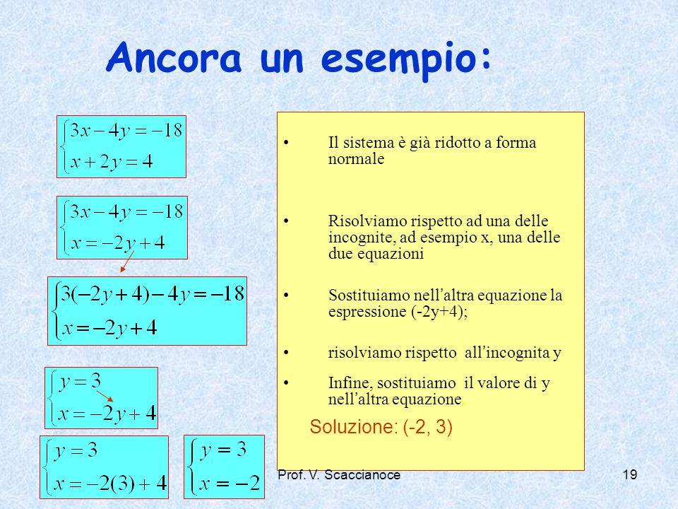 Ancora un esempio: Il sistema è già ridotto a forma normale Risolviamo rispetto ad una delle incognite, ad esempio x, una delle due equazioni Sostitui