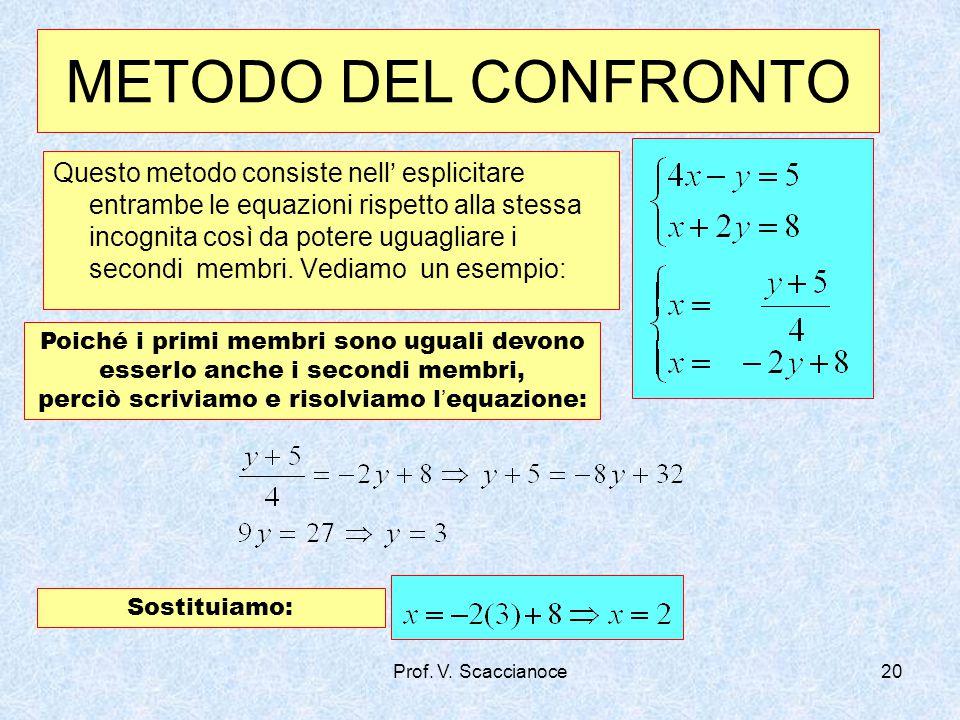 METODO DEL CONFRONTO Questo metodo consiste nell' esplicitare entrambe le equazioni rispetto alla stessa incognita così da potere uguagliare i secondi