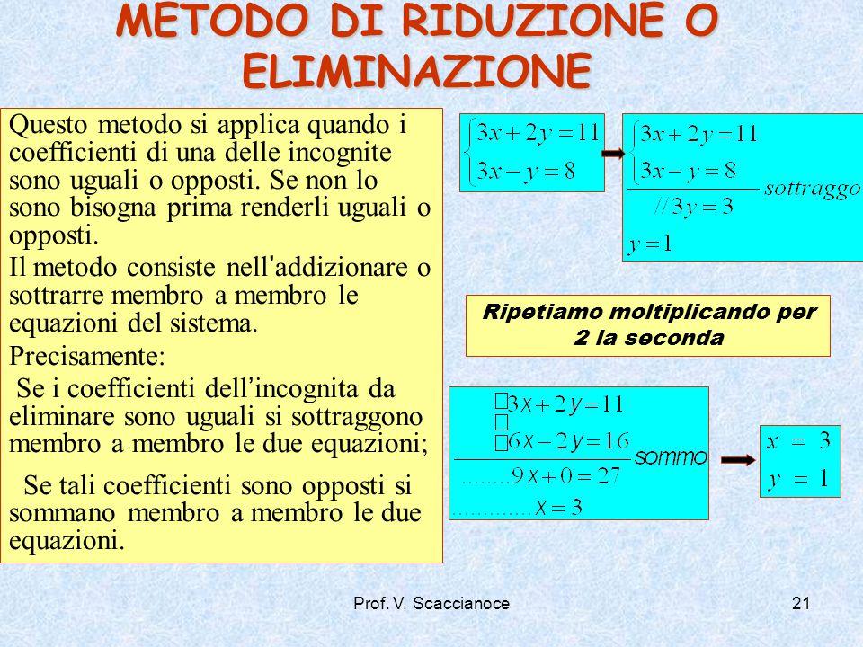 Questo metodo si applica quando i coefficienti di una delle incognite sono uguali o opposti. Se non lo sono bisogna prima renderli uguali o opposti. I