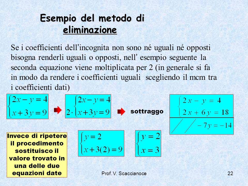 Esempio del metodo di eliminazione Esempio del metodo di eliminazione Se i coefficienti dell'incognita non sono né uguali né opposti bisogna renderli