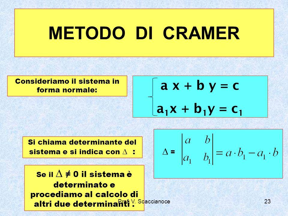 METODO DI CRAMER a x + b y = c a 1 x + b 1 y = c 1 Consideriamo il sistema in forma normale: Si chiama determinante del sistema e si indica con ∆ : ∆