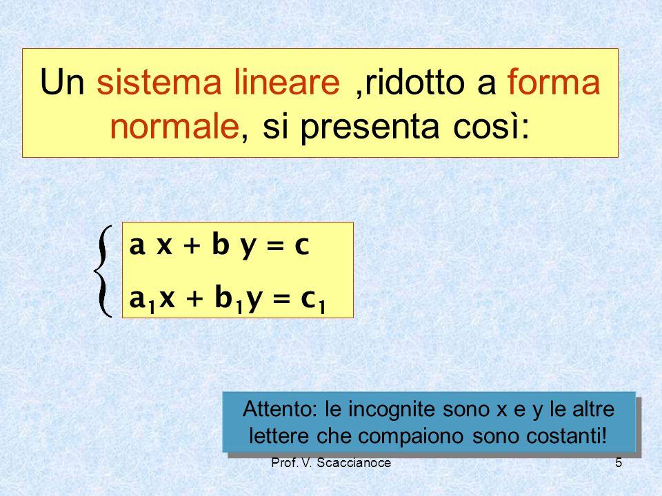 Un sistema lineare,ridotto a forma normale, si presenta così: a x + b y = c a 1 x + b 1 y = c 1 Attento: le incognite sono x e y le altre lettere che