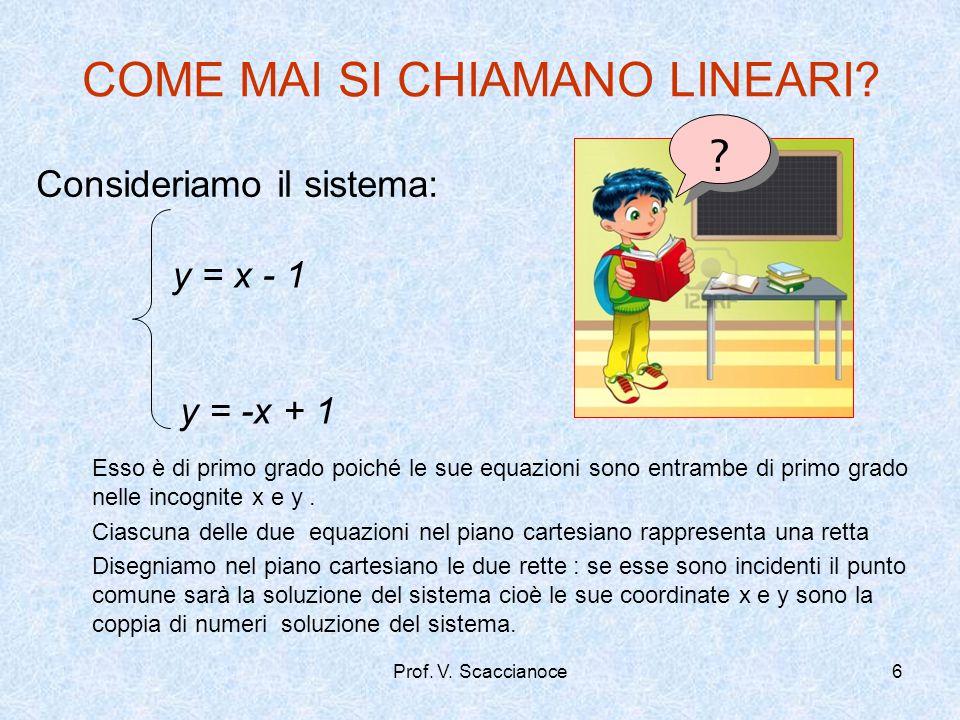 RISOLUZIONE GRAFICA (Sistema impossibile) Prof. V. Scaccianoce27