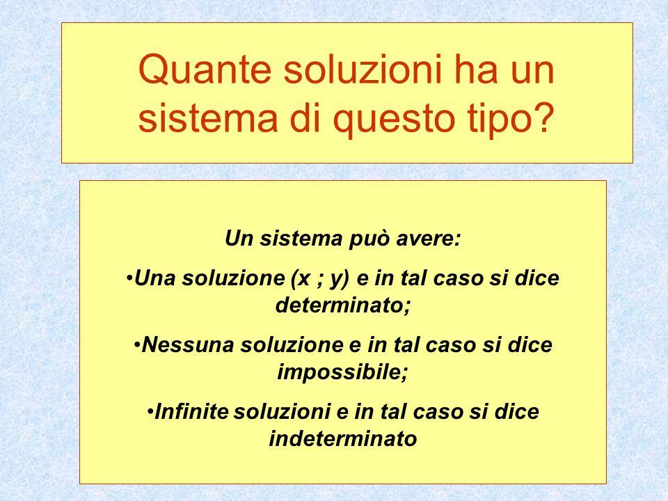 Un sistema può avere: Una soluzione (x ; y) e in tal caso si dice determinato; Nessuna soluzione e in tal caso si dice impossibile; Infinite soluzioni