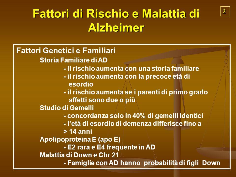 Fattori di Rischio e Malattia di Alzheimer Fattori Genetici e Familiari Storia Familiare di AD - il rischio aumenta con una storia familiare - il risc