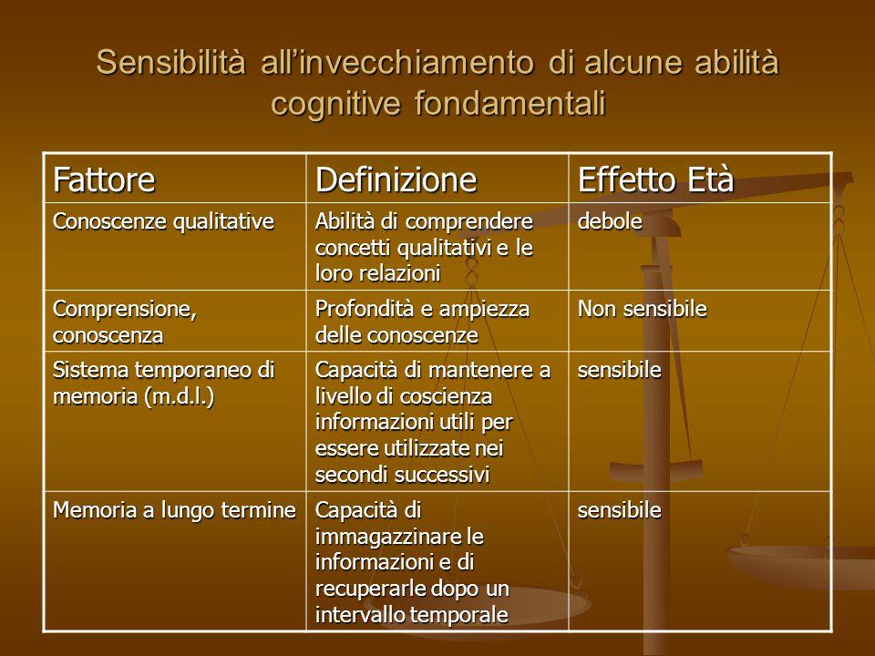 Sensibilità all'invecchiamento di alcune abilità cognitive fondamentali FattoreDefinizione Effetto Età Conoscenze qualitative Abilità di comprendere c