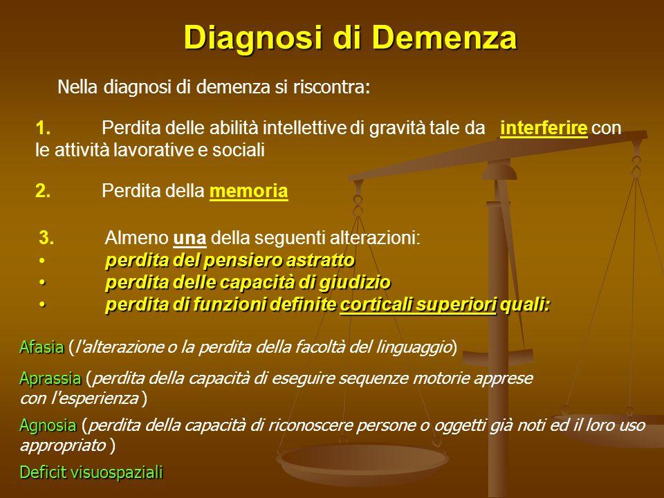Diagnosi di Demenza 1. Perdita delle abilità intellettive di gravità tale da interferire con le attività lavorative e sociali 2. Perdita della memoria