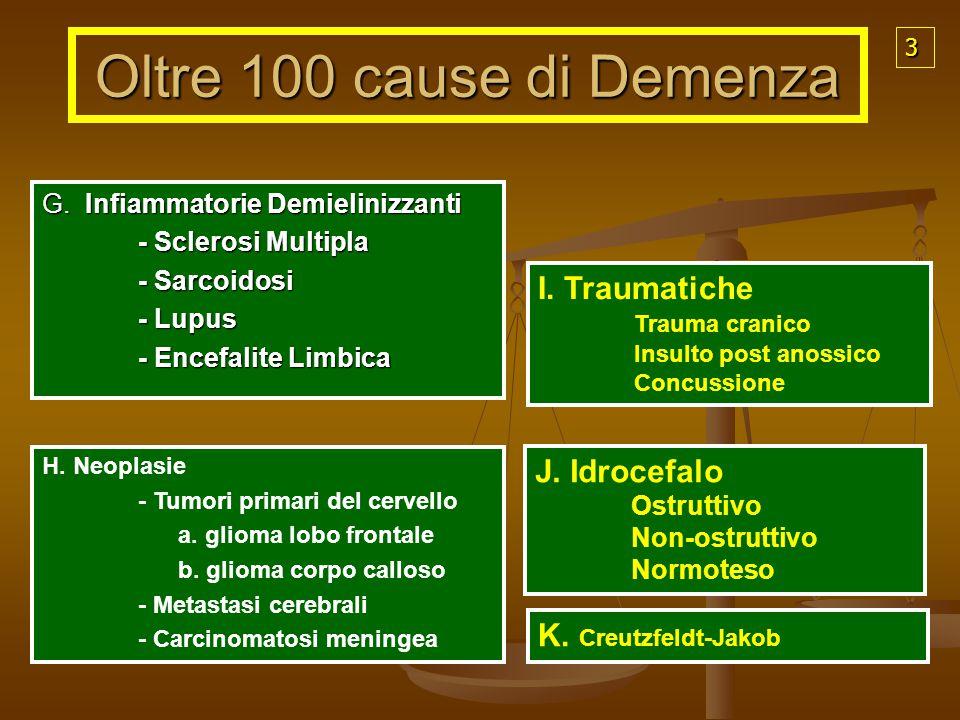 Malattia di Alzheimer (AD) DR.