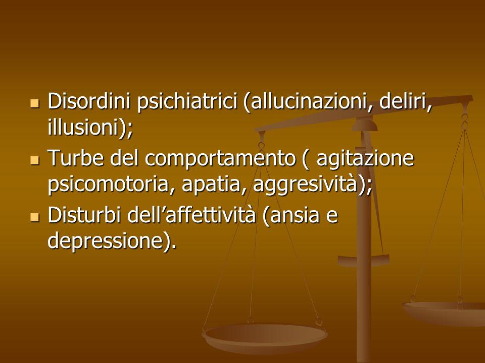 Disordini psichiatrici (allucinazioni, deliri, illusioni); Disordini psichiatrici (allucinazioni, deliri, illusioni); Turbe del comportamento ( agitaz