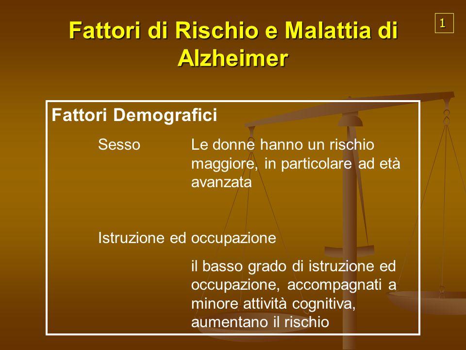 Fattori di Rischio e Malattia di Alzheimer Fattori Demografici SessoLe donne hanno un rischio maggiore, in particolare ad età avanzata Istruzione ed o