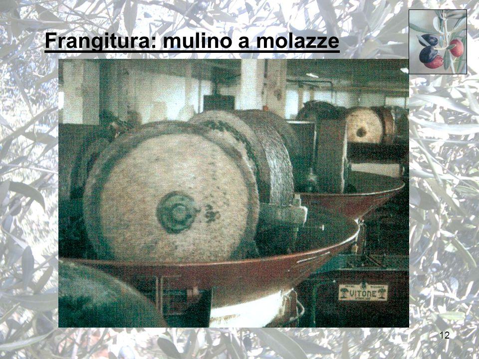 12 Frangitura: mulino a molazze