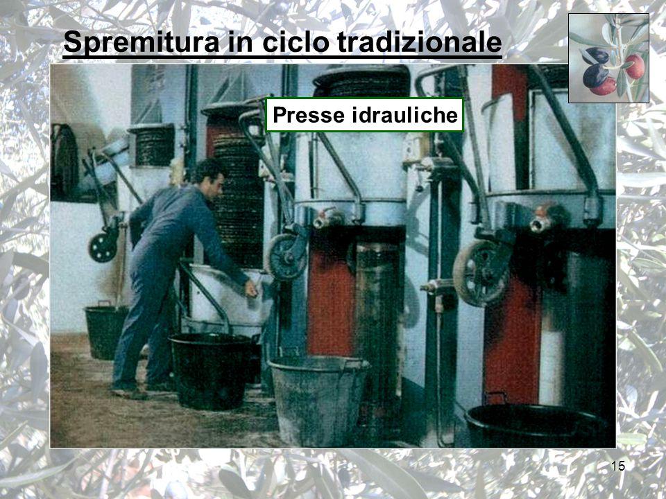 15 Presse idrauliche Spremitura in ciclo tradizionale