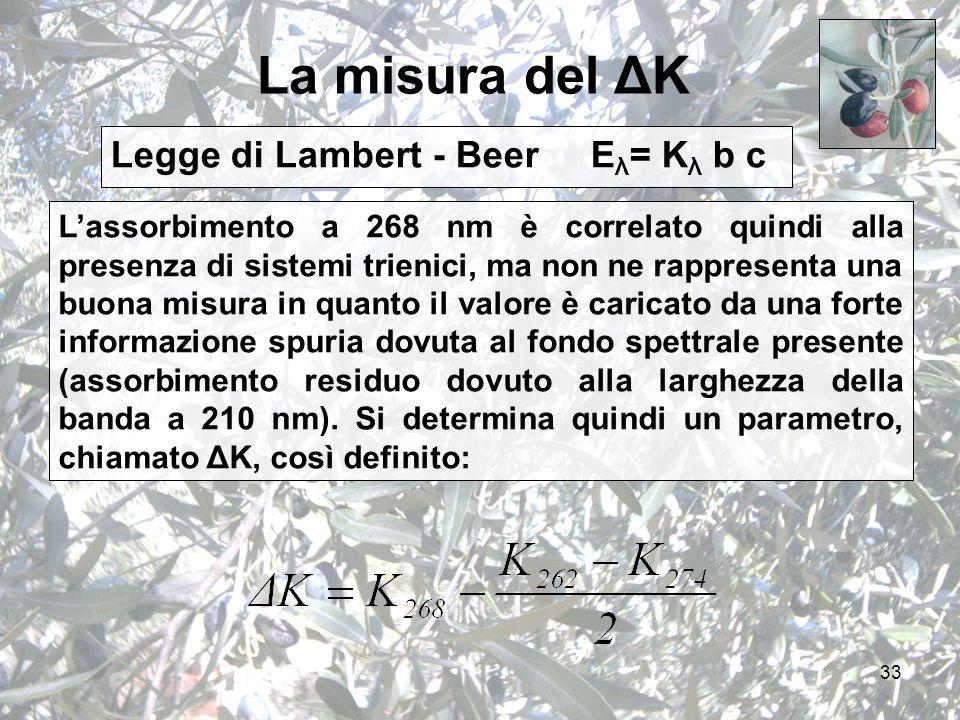 33 La misura del ΔK Legge di Lambert - BeerE λ = K λ b c L'assorbimento a 268 nm è correlato quindi alla presenza di sistemi trienici, ma non ne rappresenta una buona misura in quanto il valore è caricato da una forte informazione spuria dovuta al fondo spettrale presente (assorbimento residuo dovuto alla larghezza della banda a 210 nm).