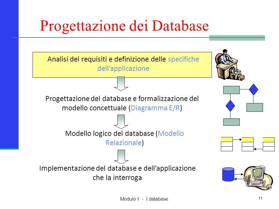 Modulo 1 - I database 11 Progettazione dei Database Analisi dei requisiti e definizione delle specifiche dell'applicazione Progettazione del database