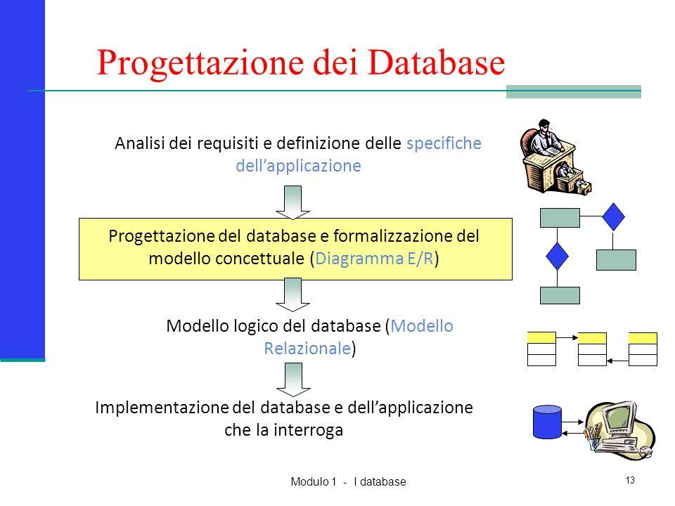 Modulo 1 - I database 13 Progettazione dei Database Analisi dei requisiti e definizione delle specifiche dell'applicazione Progettazione del database
