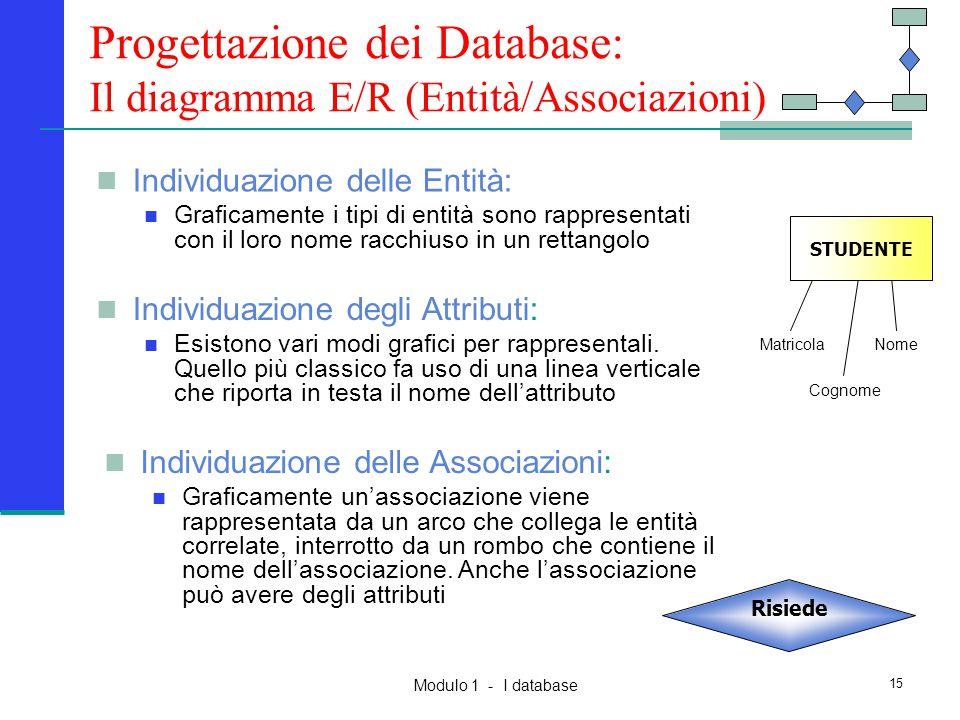 Modulo 1 - I database 15 Matricola Progettazione dei Database: Il diagramma E/R (Entità/Associazioni) Individuazione delle Associazioni: Graficamente