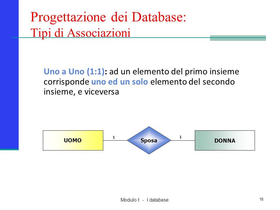 Modulo 1 - I database 18 Progettazione dei Database: Tipi di Associazioni UOMO DONNA Sposa 1 1 Uno a Uno (1:1): ad un elemento del primo insieme corri