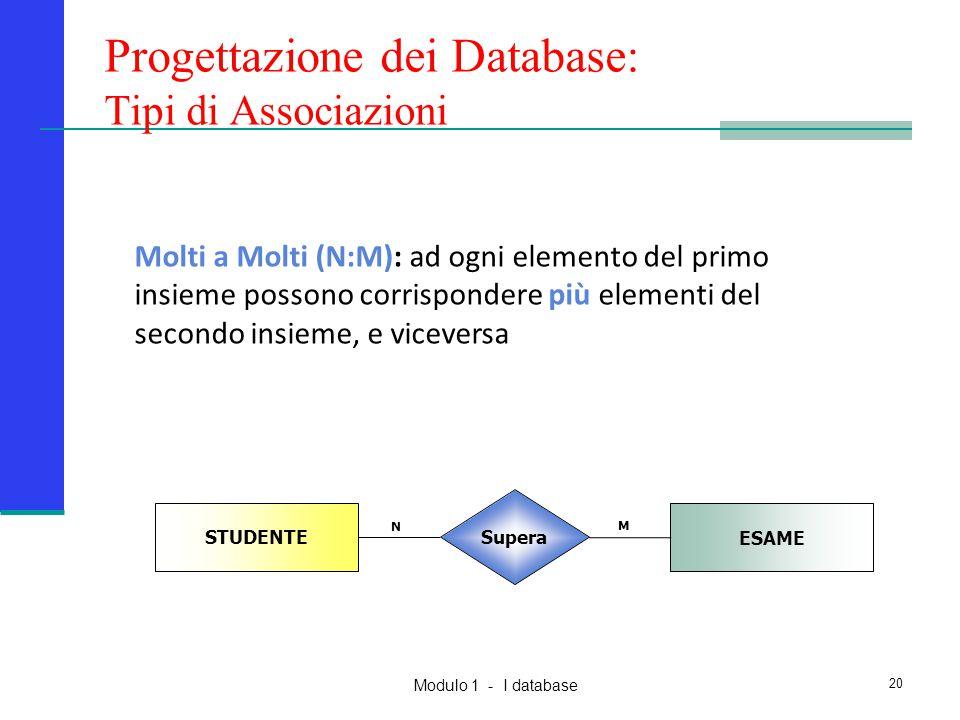 Modulo 1 - I database 20 Progettazione dei Database: Tipi di Associazioni STUDENTE ESAME Supera M N Molti a Molti (N:M): ad ogni elemento del primo in