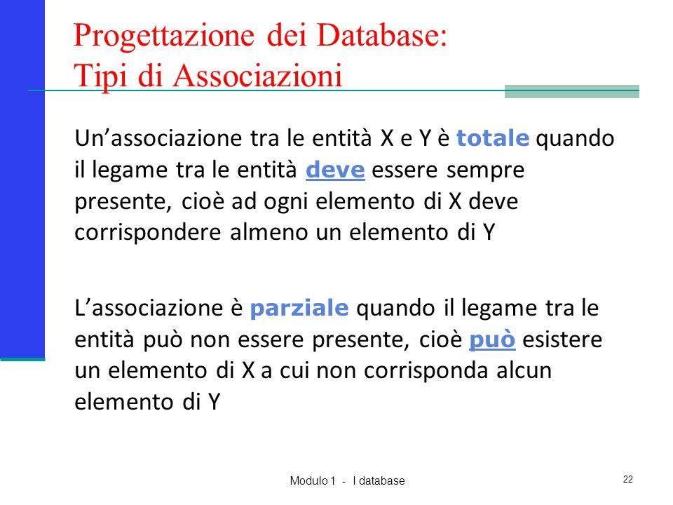 Modulo 1 - I database 22 Un'associazione tra le entità X e Y è totale quando il legame tra le entità deve essere sempre presente, cioè ad ogni element