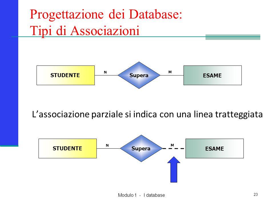Modulo 1 - I database 23 L'associazione parziale si indica con una linea tratteggiata Progettazione dei Database: Tipi di Associazioni STUDENTE ESAME