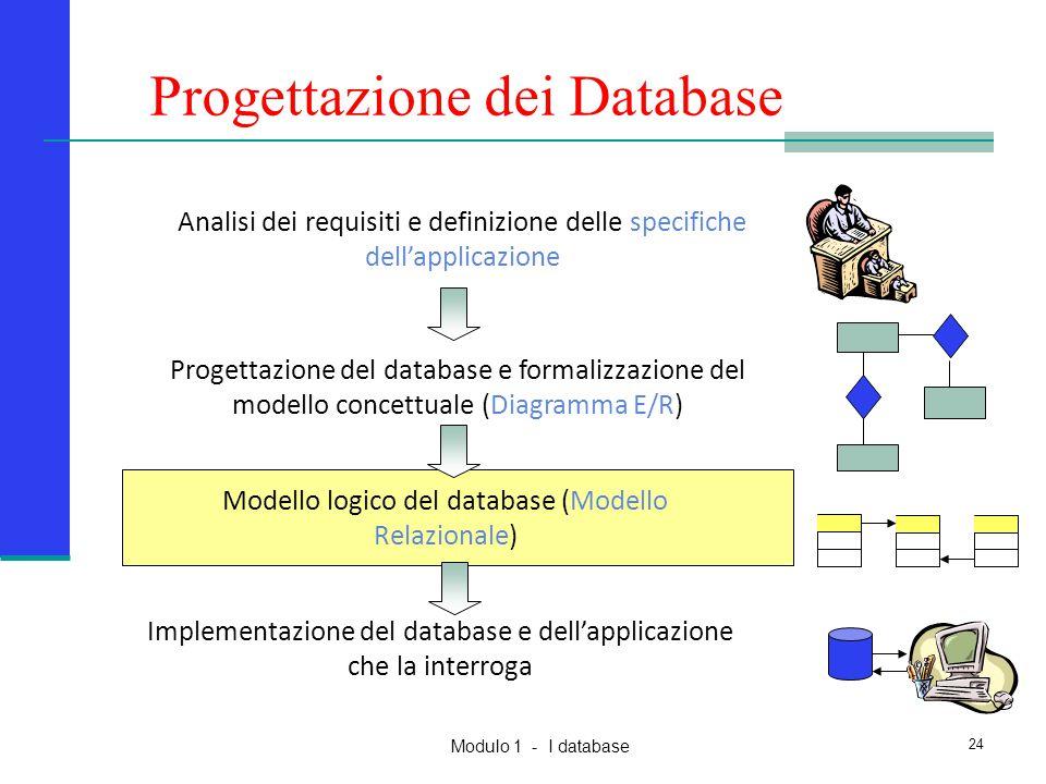 Modulo 1 - I database 24 Progettazione dei Database Analisi dei requisiti e definizione delle specifiche dell'applicazione Progettazione del database