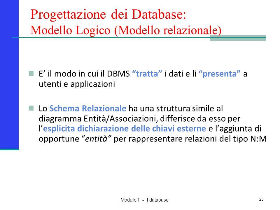 """Modulo 1 - I database 25 E' il modo in cui il DBMS """"tratta"""" i dati e li """"presenta"""" a utenti e applicazioni Lo Schema Relazionale ha una struttura simi"""