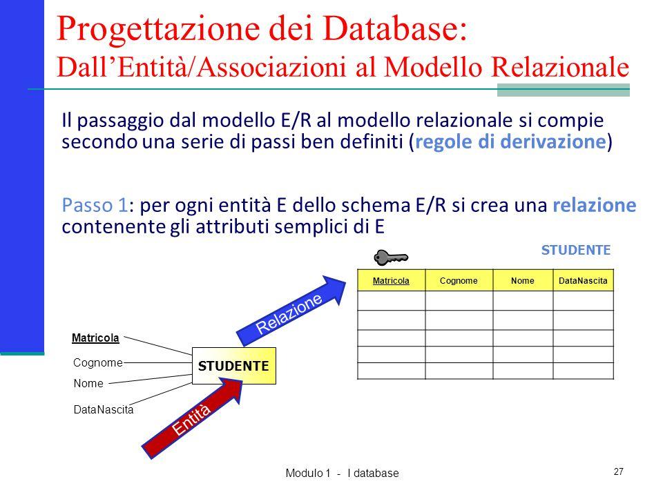 Modulo 1 - I database 27 Il passaggio dal modello E/R al modello relazionale si compie secondo una serie di passi ben definiti (regole di derivazione)