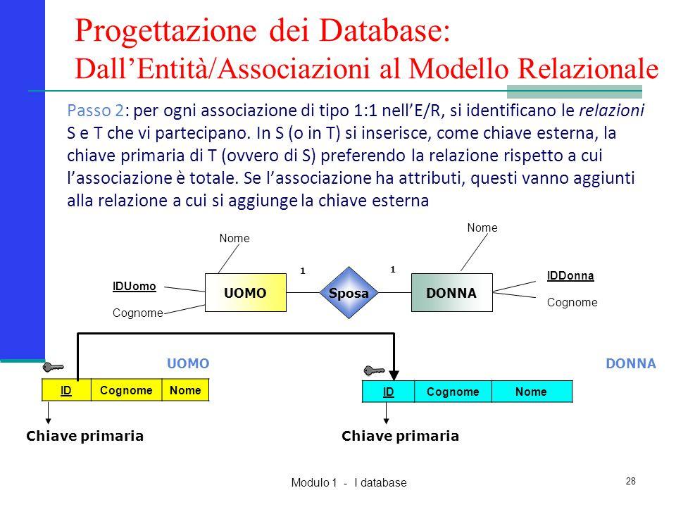 Modulo 1 - I database 28 Passo 2: per ogni associazione di tipo 1:1 nell'E/R, si identificano le relazioni S e T che vi partecipano. In S (o in T) si