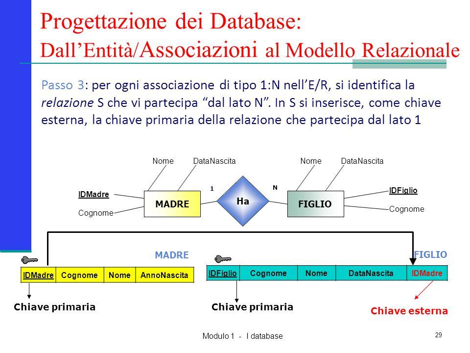 """Modulo 1 - I database 29 Passo 3: per ogni associazione di tipo 1:N nell'E/R, si identifica la relazione S che vi partecipa """"dal lato N"""". In S si inse"""