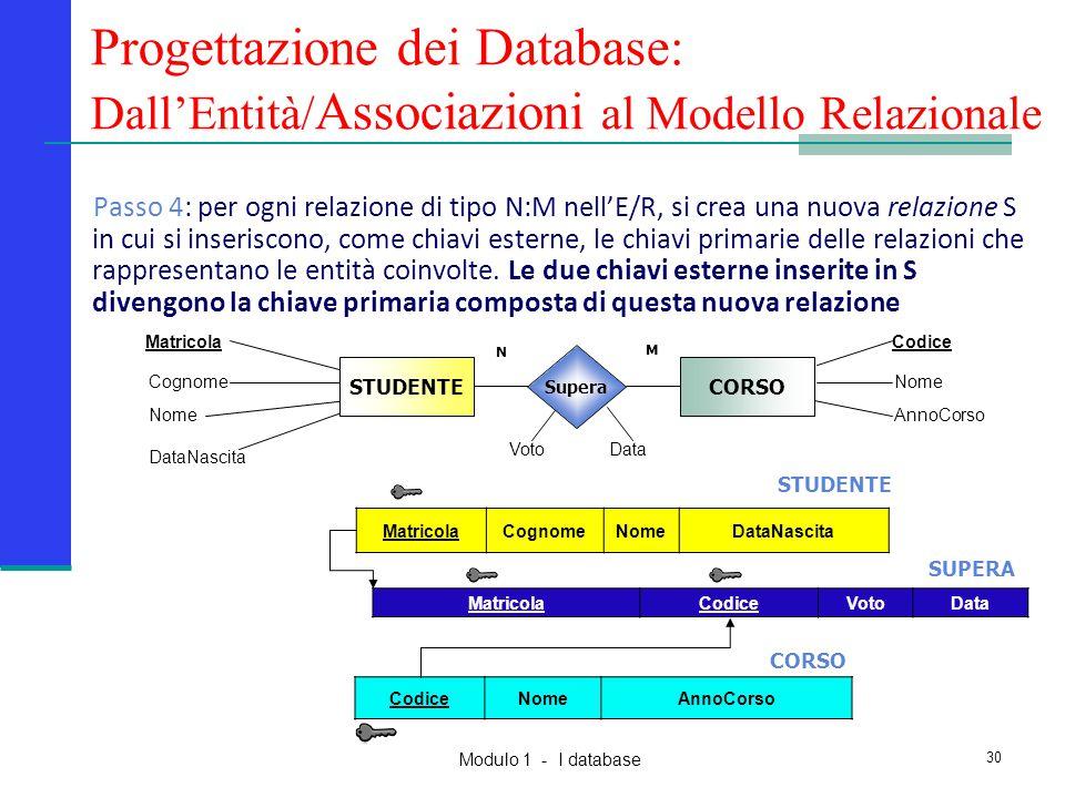 Modulo 1 - I database 30 Passo 4: per ogni relazione di tipo N:M nell'E/R, si crea una nuova relazione S in cui si inseriscono, come chiavi esterne, l