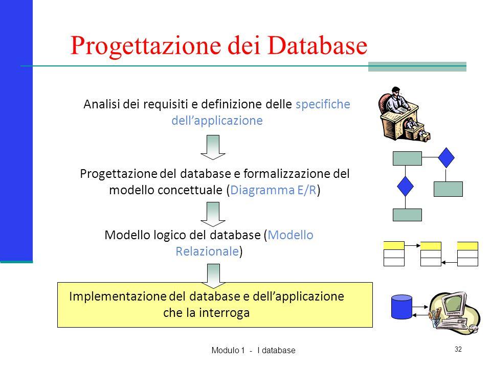 Modulo 1 - I database 32 Progettazione dei Database Analisi dei requisiti e definizione delle specifiche dell'applicazione Progettazione del database