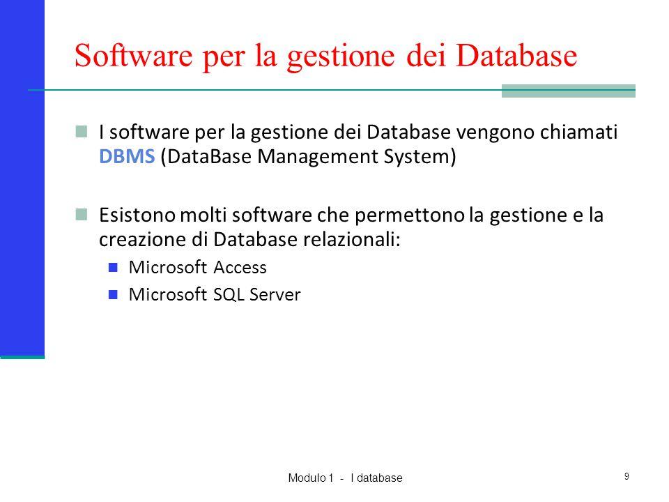 Modulo 1 - I database 9 Software per la gestione dei Database I software per la gestione dei Database vengono chiamati DBMS (DataBase Management Syste