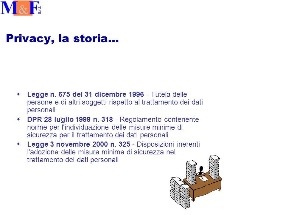 Privacy, la storia… wLegge n.