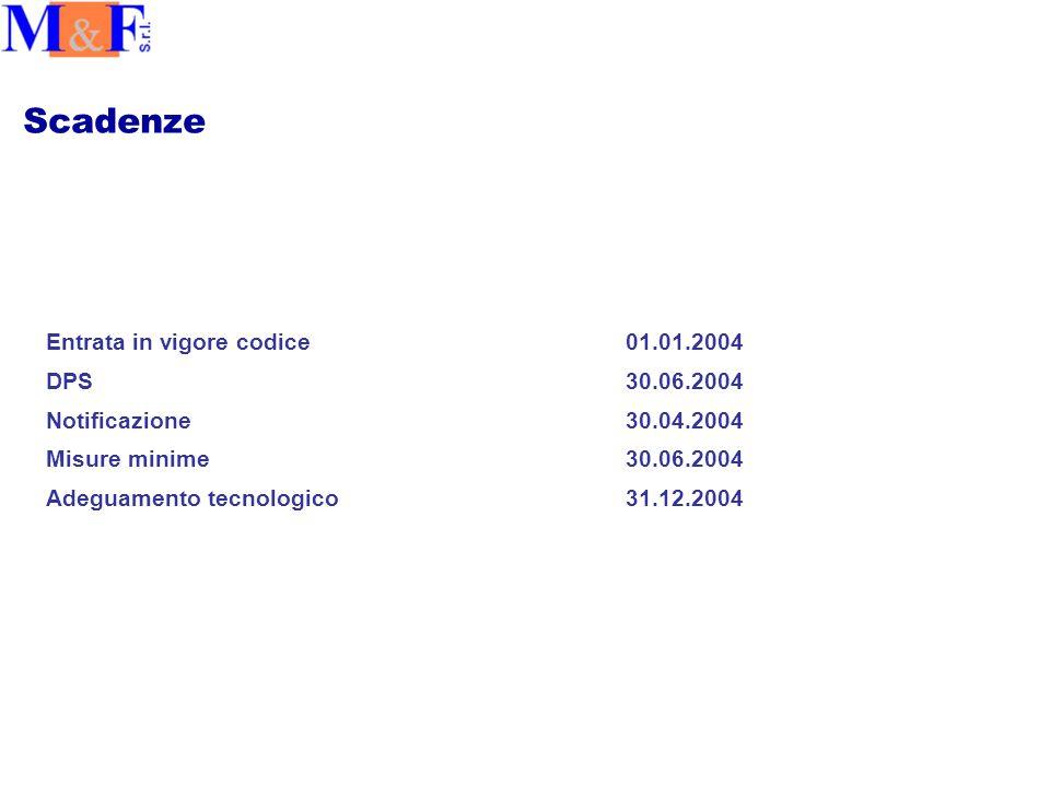 Scadenze Entrata in vigore codice01.01.2004 DPS30.06.2004 Notificazione30.04.2004 Misure minime30.06.2004 Adeguamento tecnologico31.12.2004