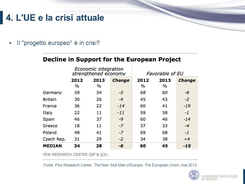 Il progetto europeo è in crisi.4.