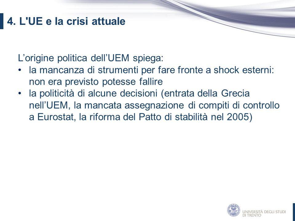 L'origine politica dell'UEM spiega: la mancanza di strumenti per fare fronte a shock esterni: non era previsto potesse fallire la politicità di alcune