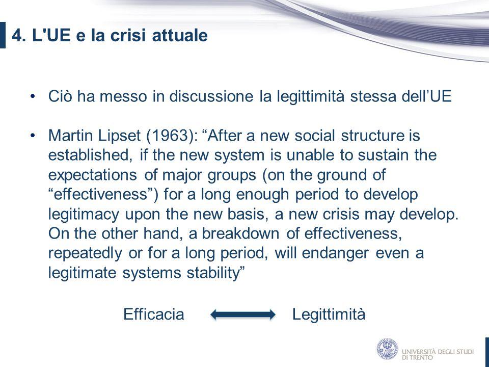 """Ciò ha messo in discussione la legittimità stessa dell'UE Martin Lipset (1963): """"After a new social structure is established, if the new system is una"""