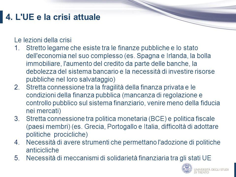 Le lezioni della crisi 1.Stretto legame che esiste tra le finanze pubbliche e lo stato dell'economia nel suo complesso (es. Spagna e Irlanda, la bolla