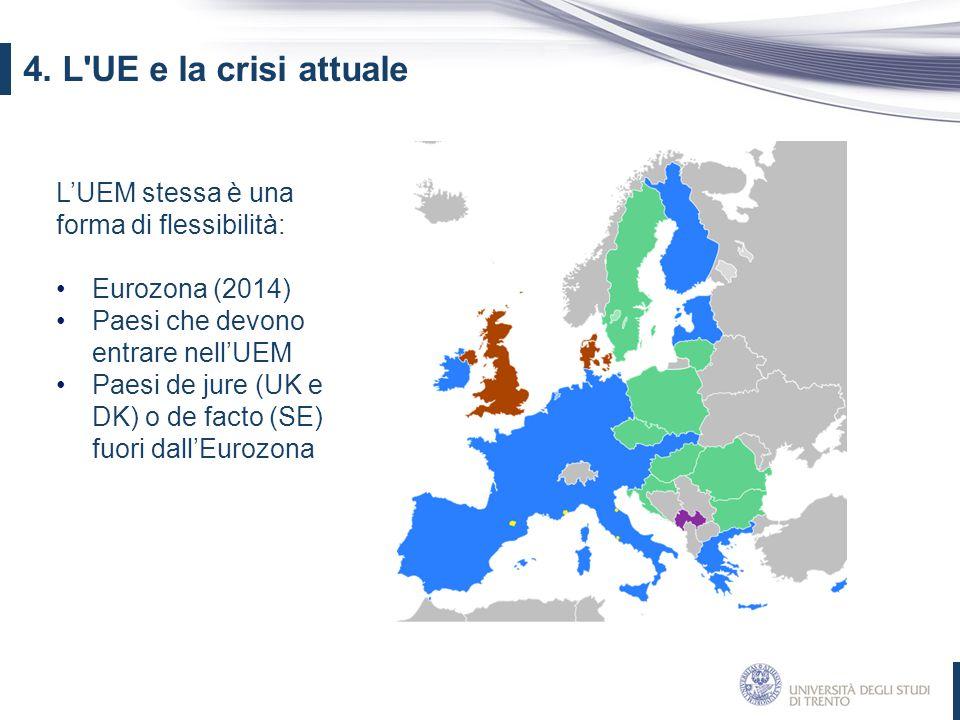 L'UEM stessa è una forma di flessibilità: Eurozona (2014) Paesi che devono entrare nell'UEM Paesi de jure (UK e DK) o de facto (SE) fuori dall'Eurozon