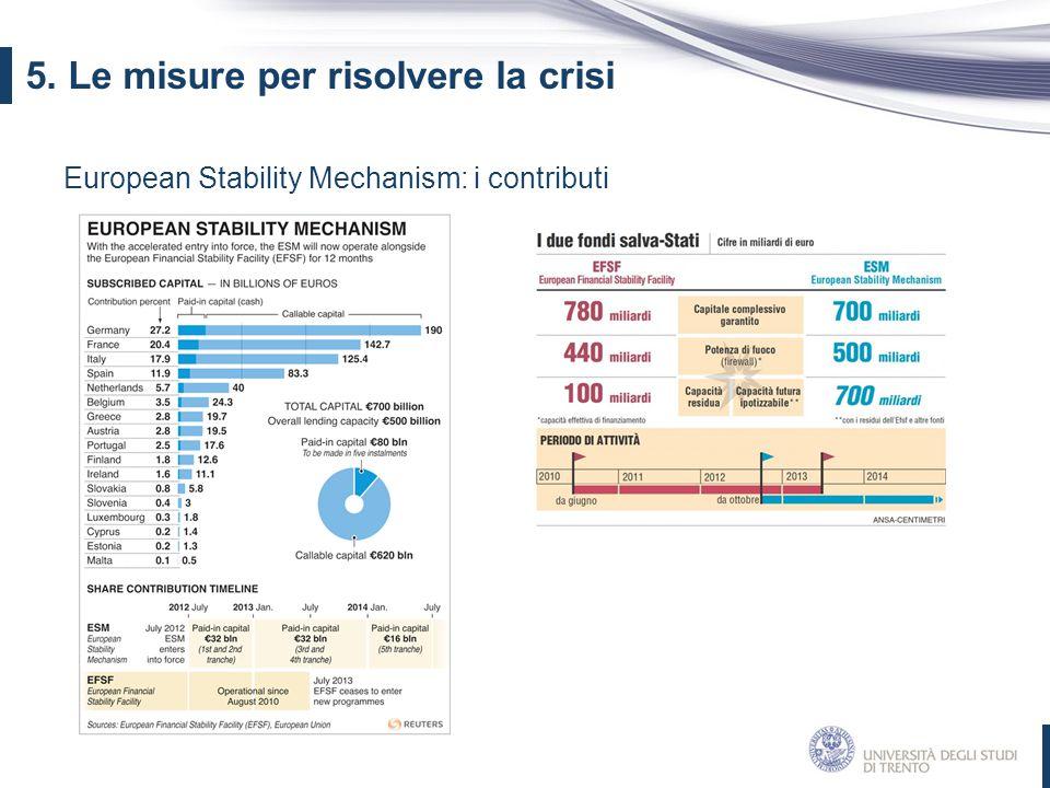 European Stability Mechanism: i contributi 5. Le misure per risolvere la crisi