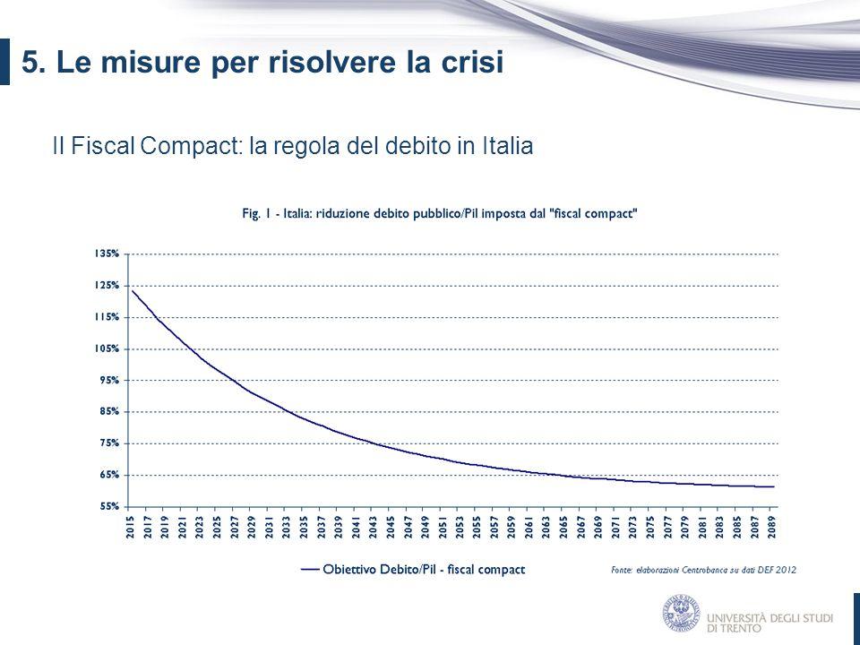 Il Fiscal Compact: la regola del debito in Italia 5. Le misure per risolvere la crisi