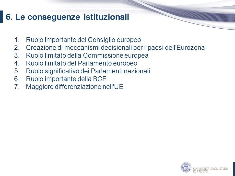 1.Ruolo importante del Consiglio europeo 2.Creazione di meccanismi decisionali per i paesi dell'Eurozona 3.Ruolo limitato della Commissione europea 4.