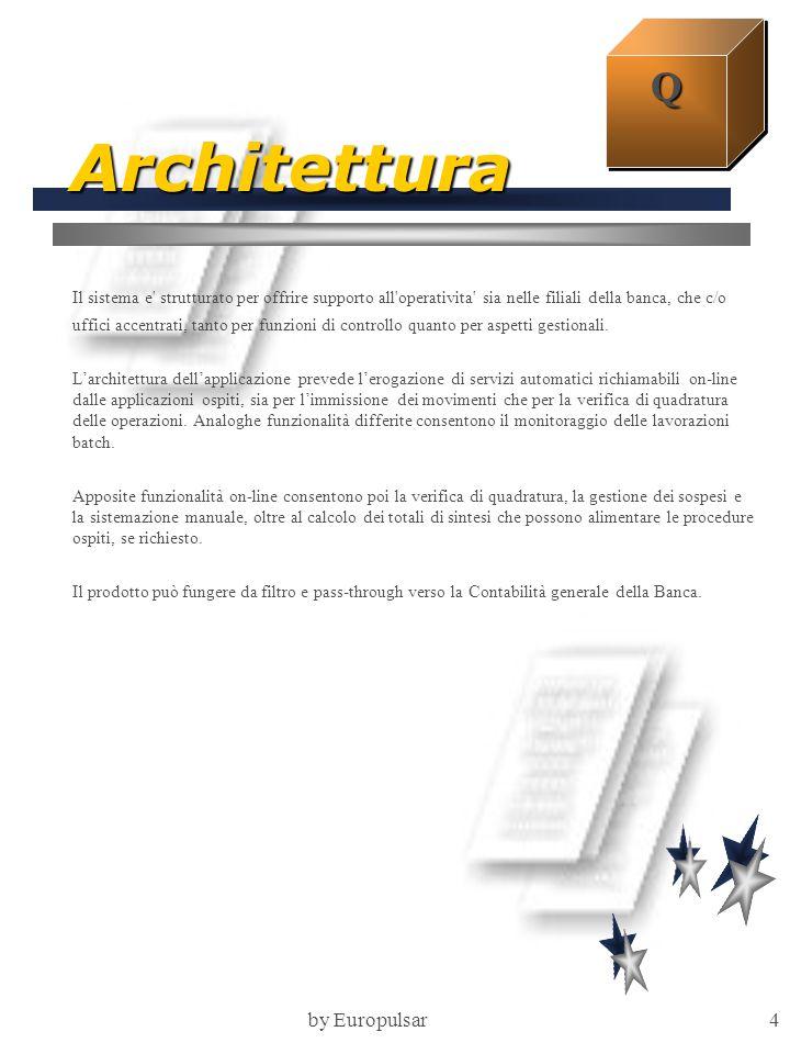 by Europulsar4 Architettura Il sistema e' strutturato per offrire supporto all'operativita' sia nelle filiali della banca, che c/o uffici accentrati,