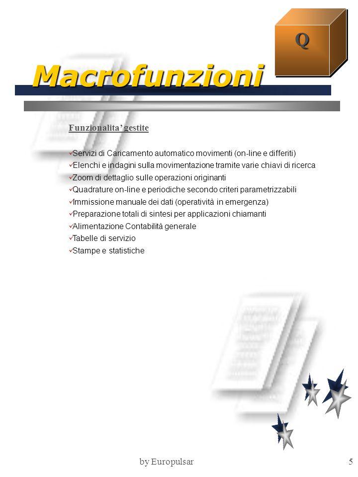 by Europulsar5 Macrofunzioni Funzionalita' gestite Servizi di Caricamento automatico movimenti (on-line e differiti) Elenchi e indagini sulla moviment