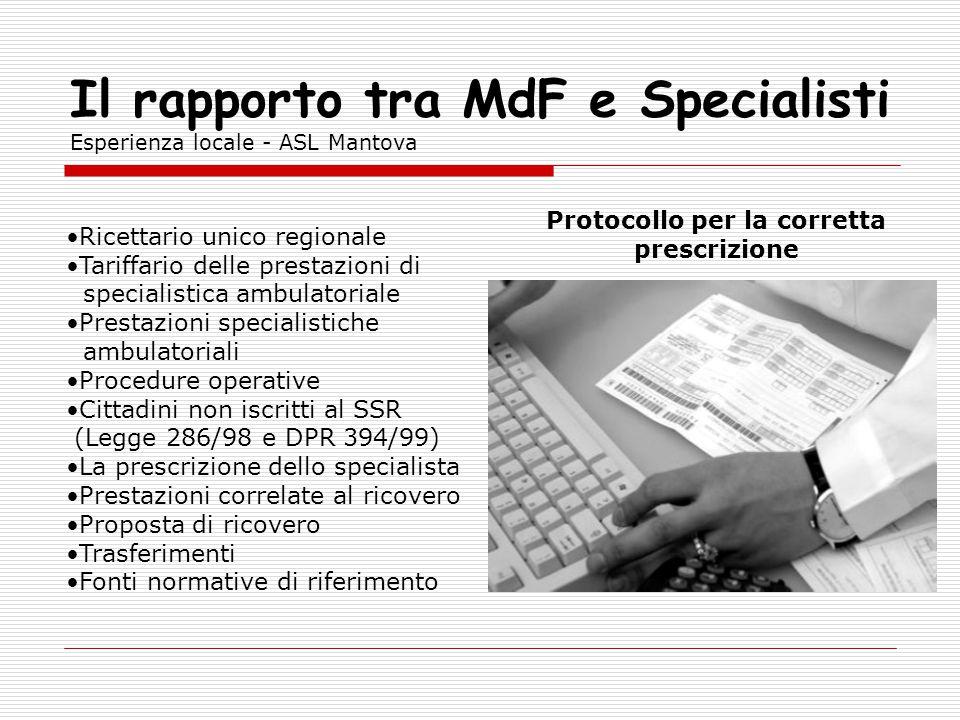 Il rapporto tra MdF e Specialisti Esperienza locale - ASL Mantova Ricettario unico regionale Tariffario delle prestazioni di specialistica ambulatoria