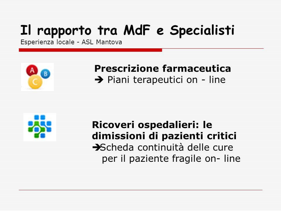 Il rapporto tra MdF e Specialisti Esperienza locale - ASL Mantova Prescrizione farmaceutica  Piani terapeutici on - line Ricoveri ospedalieri: le dim