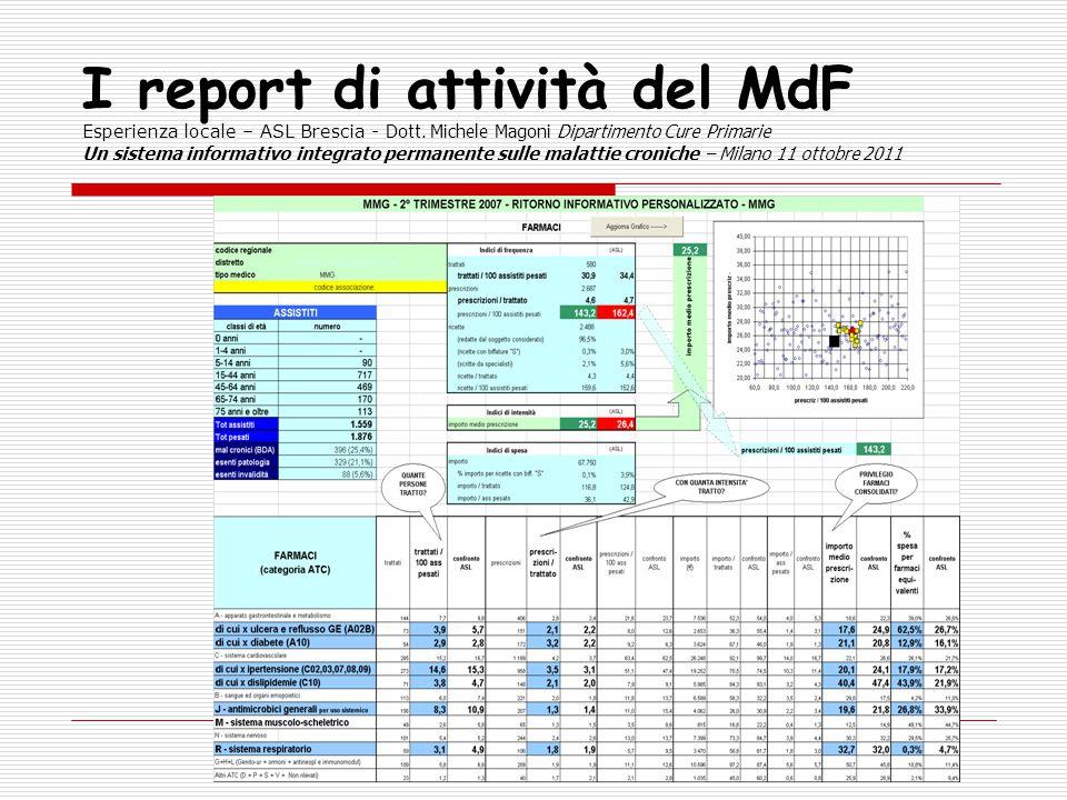 I report di attività del MdF Esperienza locale – ASL Brescia - Dott. Michele Magoni Dipartimento Cure Primarie Un sistema informativo integrato perman