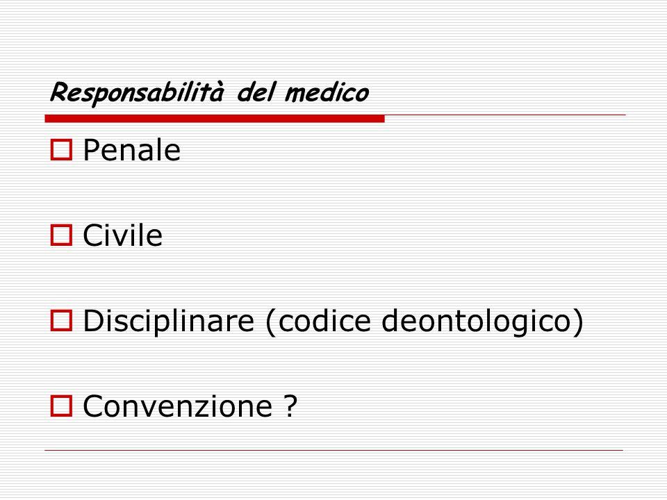 Responsabilità del medico  Penale  Civile  Disciplinare (codice deontologico)  Convenzione ?