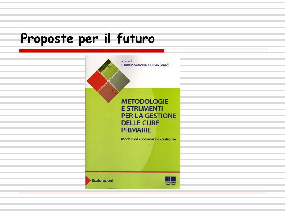 Proposte per il futuro