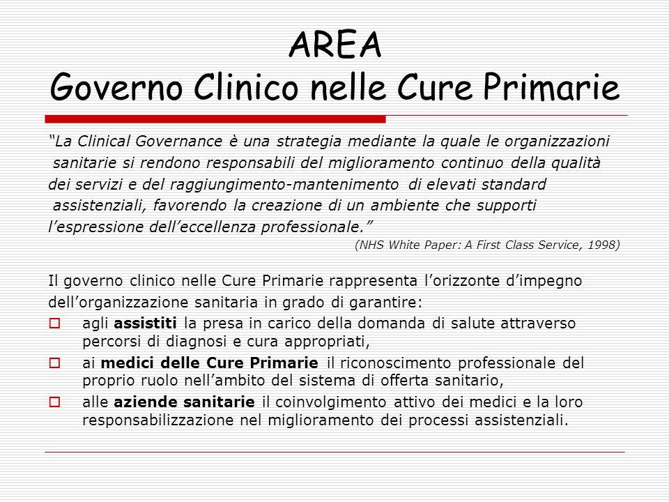 """AREA Governo Clinico nelle Cure Primarie """"La Clinical Governance è una strategia mediante la quale le organizzazioni sanitarie si rendono responsabili"""